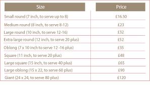cake prices birthday cake price fondant cake prices list inspiring birthday