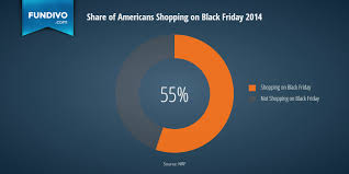 vs pink black friday hours black friday statistics and trends fundivo