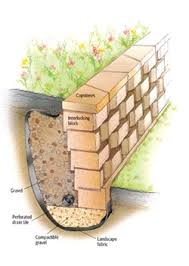 how to build a retaining wall cabin life magazine front yard