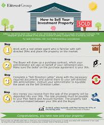 buying and selling an investment property do u0027s and don u0027ts