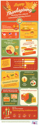 thanksgiving bi graphics sadturkeyfactsksgiving facts day