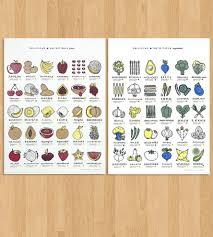 pair of fruit u0026 vegetable art prints art prints u0026 posters
