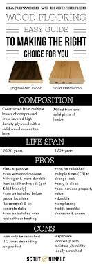 engineered vs solid hardwood floors scout nimble