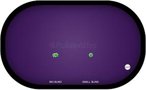 What Is A Big Blind In Poker How To Play Omaha Poker Pokeratlas