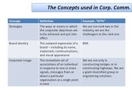 Examples Of Objectives For A Resume Corporate Communications
