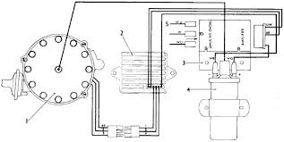 xke distributor and ignition system wiring diagram