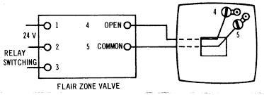 wiring diagrams thermostat diagram honeywell 2 wire striking