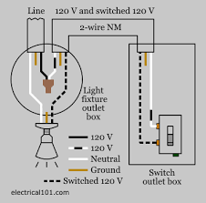 simple electrical wiring diagrams throughout light diagram with