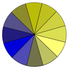 What It Looks Like To Be Color Blind Accessibility Requirements For People With Low Vision