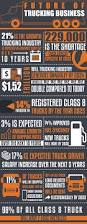 15 best trucking industry infographics