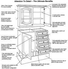 kitchen cabinet carcase kitchen cabinet base carcass modular kitchens of kitchen carcass