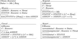 a semantic based transaction processing model for multilevel