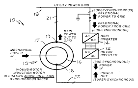 patent us7218021 induction motor with integrated sensor google