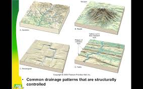 fluvial processes channel form and patterns youtube