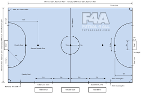 futsal court dimensions and layout jpg 1 371 903 pixels indoor