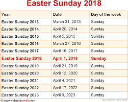 what day does thanksgiving fall this year when is easter sunday 2018 u0026 2019 dates of easter sunday