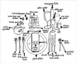 proper table setting etiquette sweaty palms and salad forks diagram formal and formal dining tables