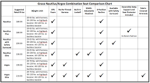 Argos Baby Swing Chair Carseatblog The Most Trusted Source For Car Seat Reviews Ratings