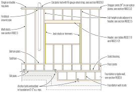 split jacks jlc online framing walls structure