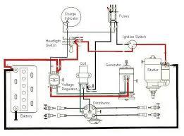 pagsta wiring diagram proper chopper wiring diagram u2022 wiring