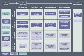 matrix home design decor enterprise enterprise application architecture diagram home design new fresh at