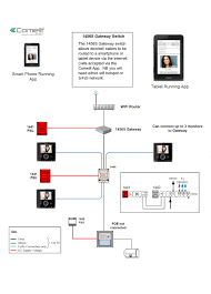 comelit wiring diagram gooddy org