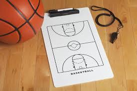 Basketball Resume How To Write A Basketball Coach U0027s Resume Livestrong Com