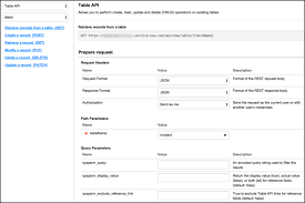 Missing Man Table Script Getting Started With Rest Servicenow Wiki