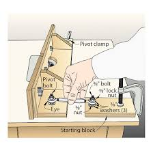 Woodworking Router Forum by Make A Router Fence How To Make Fence