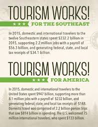 Alabama travel and tourism jobs images Sts jpg