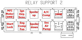 i need a 996 relay diagram rennlist porsche discussion forums