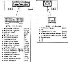 toyota wiring diagram radio toyota wiring diagrams instruction