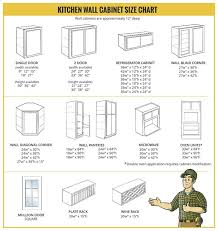 sizes of kitchen wall cabinets kitchen wall cabinet size chart builders surplus kitchen