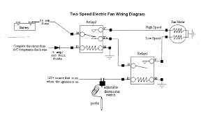 horton fan wiring diagram electric radiator fan wiring u2022 wiring