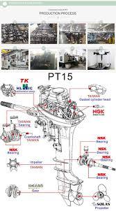 4 stroke 6hp 9 9hp 15hp boat engine outboard buy 4 stroke 6 hp