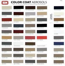 perfect match colors color match automotive spray paint numberedtype