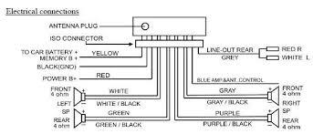 hyundai electrical wiring diagrams hyundai wiring diagrams