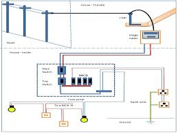 basic house wiring diagram with electrical pictures diagrams free
