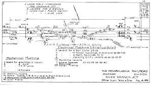 Rock Island Illinois Map by Prr Interlocking Diagrams Chicago Branches