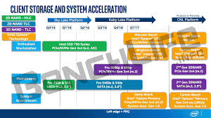 Seeking Dram Intel Soon To Drop Weapon Of Mass Dram Intel