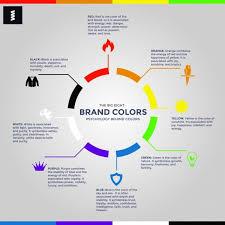 uncategorized beautiful color moods meanings paint color moods