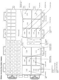 2000 ford focus fuse box uk free wiring diagrams best 2005 diagram