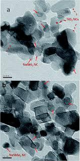 ion exchange prepared nasbse 2 nanocrystals electronic structure