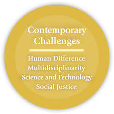 contemporary challenges png