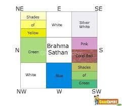 Living Room Furniture Vastu Vastu And Colors Vastu Colors Colors Vastu Vastu Colours