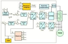 samsung washing machine diagram top loading washing machine parts