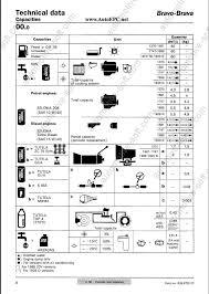 fiat doblo cargo 2006 non starter with doblo wiring diagram