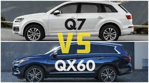 2017 infiniti qx60 awd technology 2017 audi q7 vs infiniti qx60 youtube