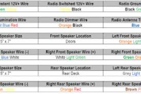 92 240sx stereo wiring diagram wiring diagram