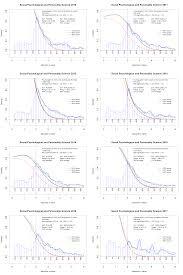 replicability index improving the replicability of empirical